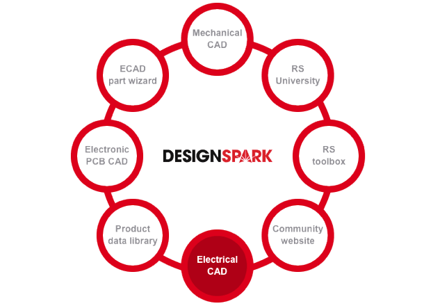 desingspark electrical